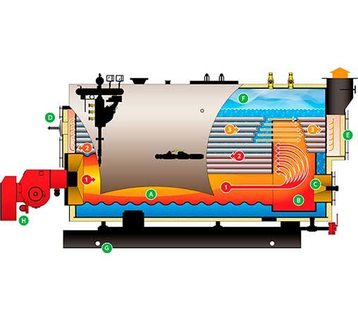 powermaster-wb-a2-3p-2
