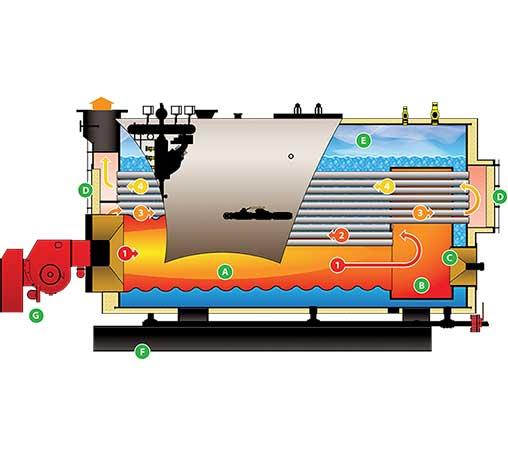 powermaster-wb-a2-4p-b